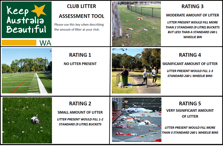 litter assessment